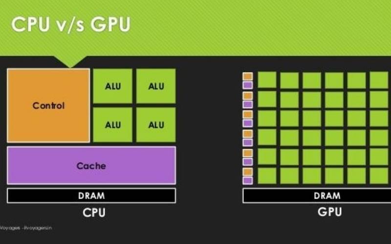 Difference between CPU vs GPU