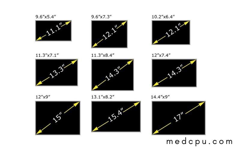 Step-By-Step To Measure the Dimensions of the Laptop screen